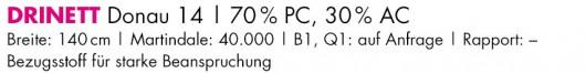 Etikettierung von DRINETT-Stoffen